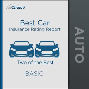 Best Car Insurance Ratings Report Card