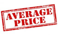 Average Cost of Home Insurance