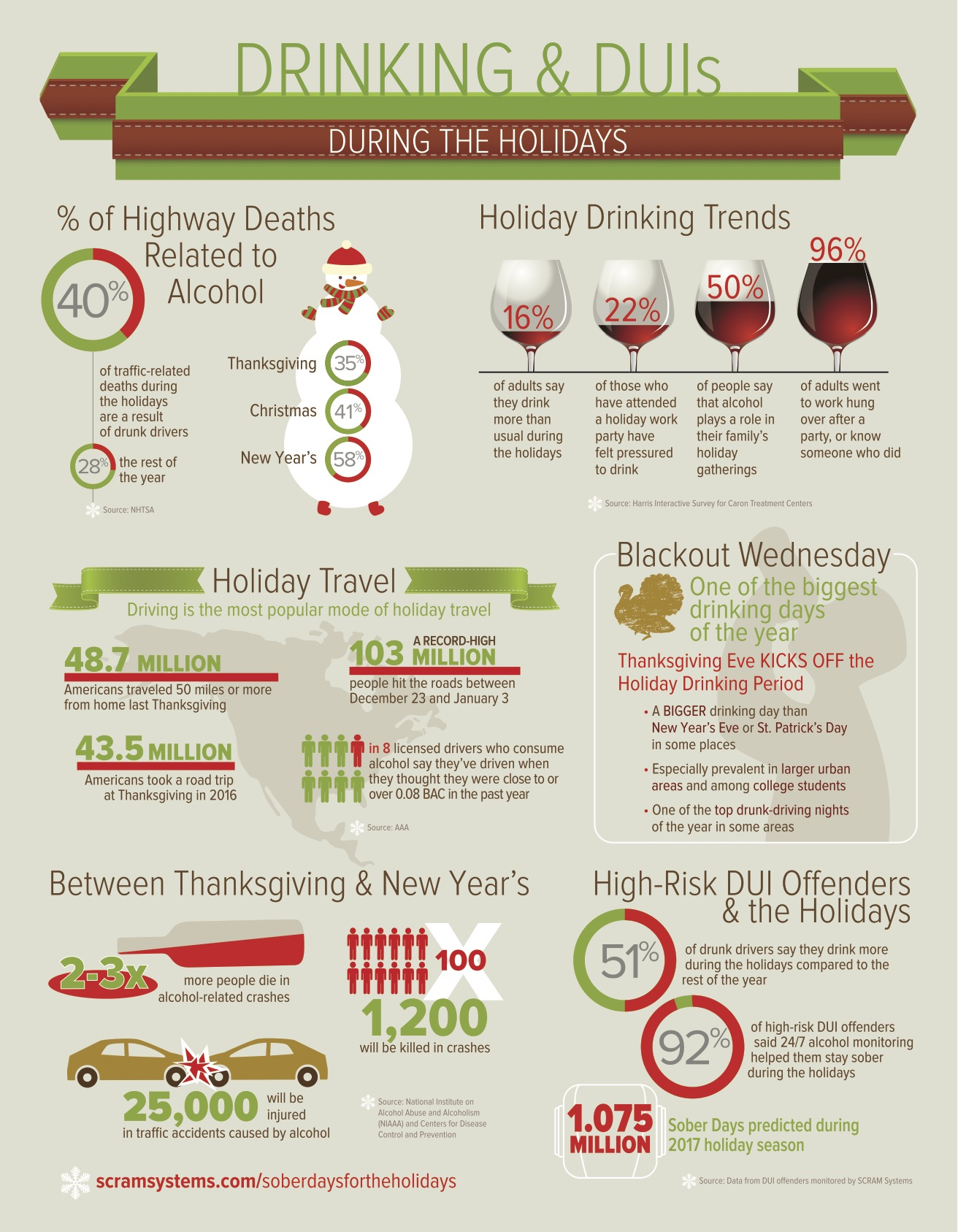 Holiday parties lead to drunk driving, accidents, injuries and death