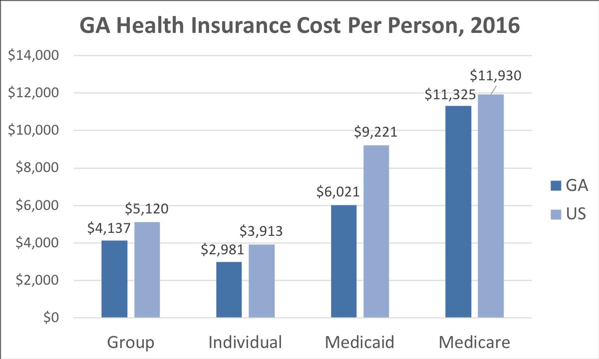 Georgia Health Insurance - ValChoice