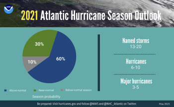 2021 Atlantic Hurricane Season forecast - NOAA