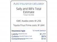 image for blog post on how much is car insurance